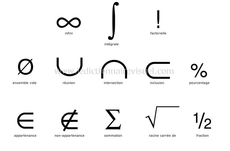 Capital E Symbol In Math K Yp 2018