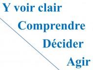 annonces.Toulouse-annuaire - Coaching Individuel : 6 Séances D'1 Heure